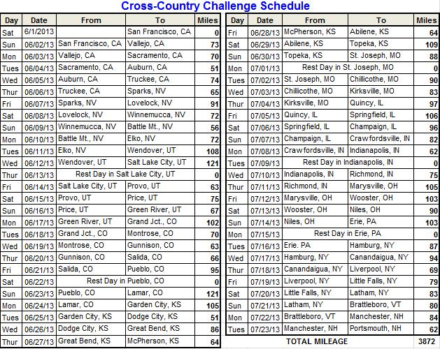 CCC_Schedule2